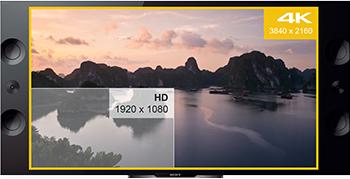 Sony Yeni nesil 4k Normal bir hd televizyondan 4 kat yüksek çözünürlük